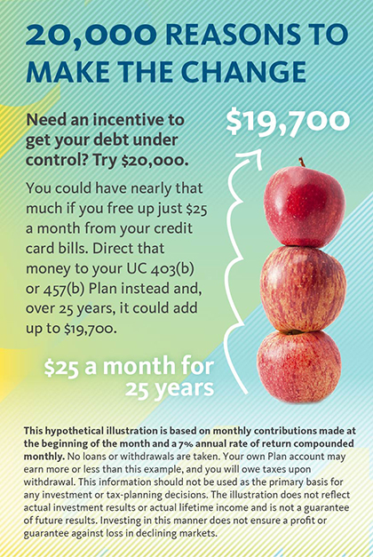 University of California - A Financial Checkup for Your 30s and 40s